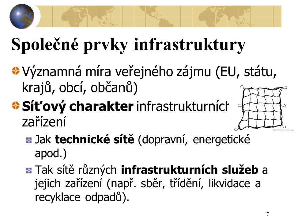 Společné prvky infrastruktury