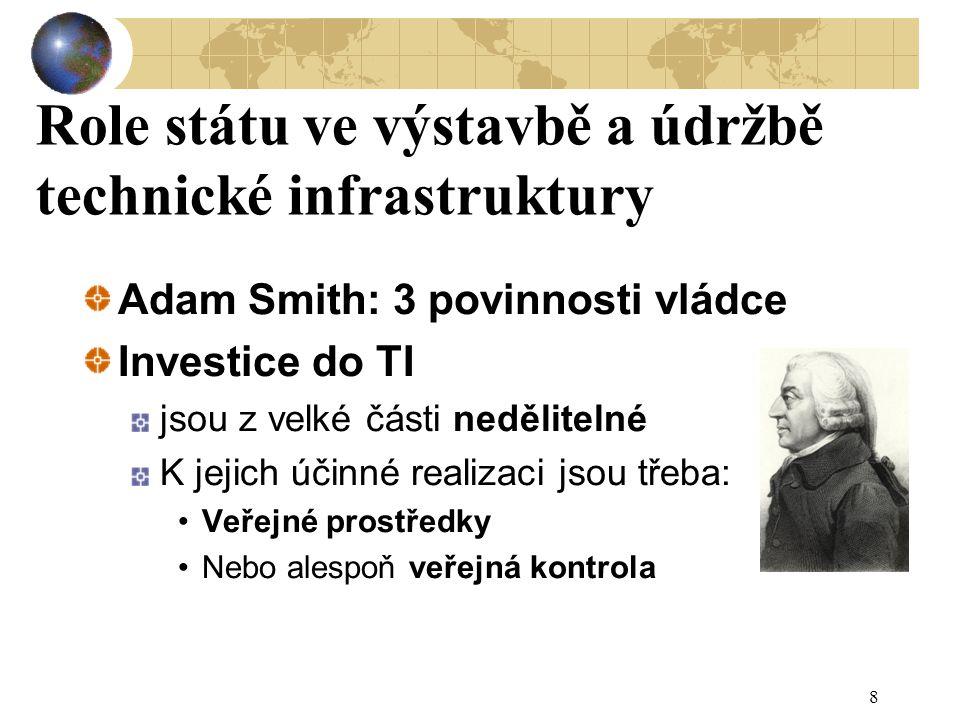 Role státu ve výstavbě a údržbě technické infrastruktury