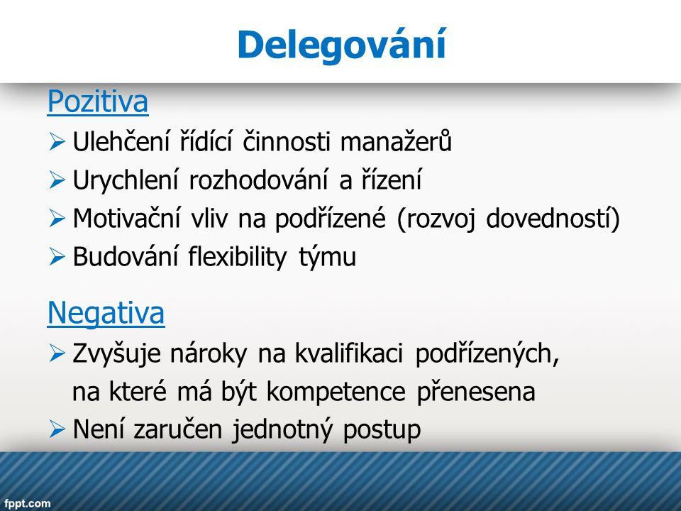 Delegování Pozitiva Negativa Ulehčení řídící činnosti manažerů