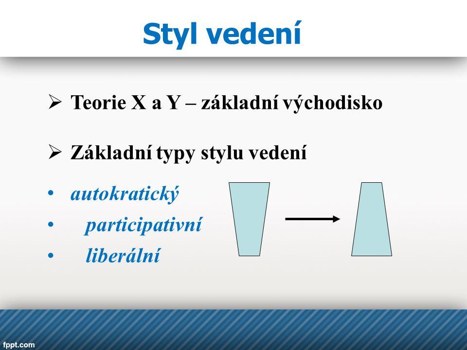 Styl vedení Teorie X a Y – základní východisko