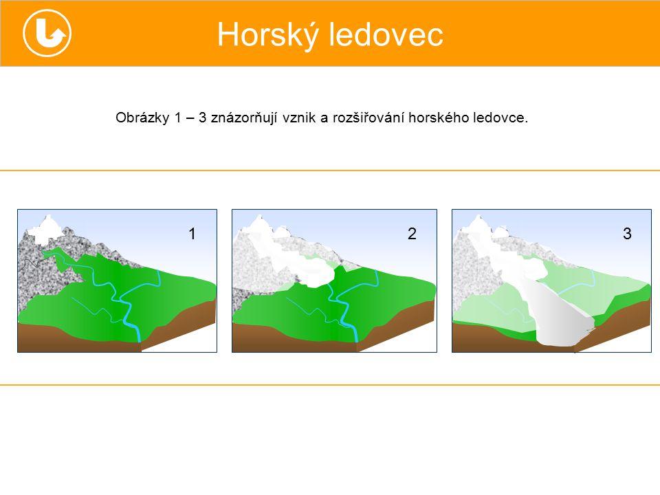 Obrázky 1 – 3 znázorňují vznik a rozšiřování horského ledovce.