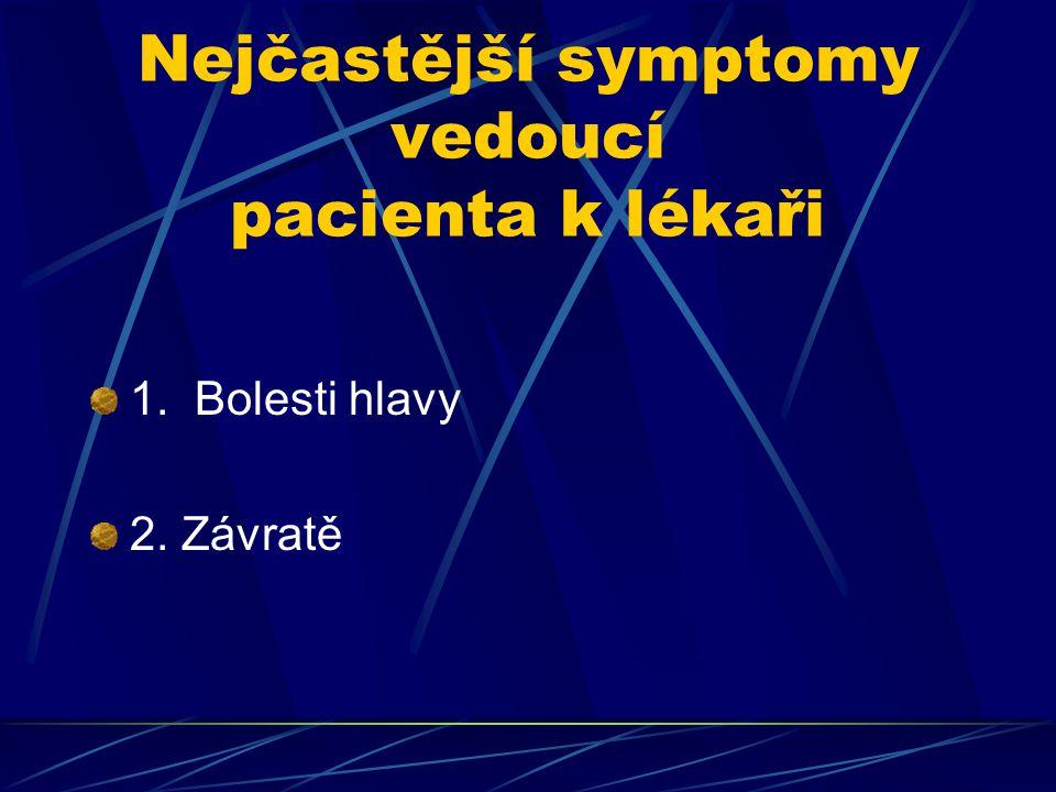 Nejčastější symptomy vedoucí pacienta k lékaři