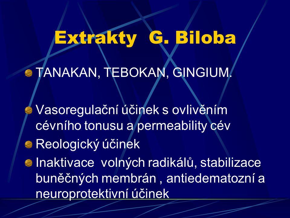 Extrakty G. Biloba TANAKAN, TEBOKAN, GINGIUM.