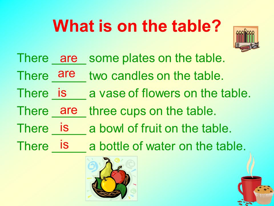 What is on the table There _____ some plates on the table.