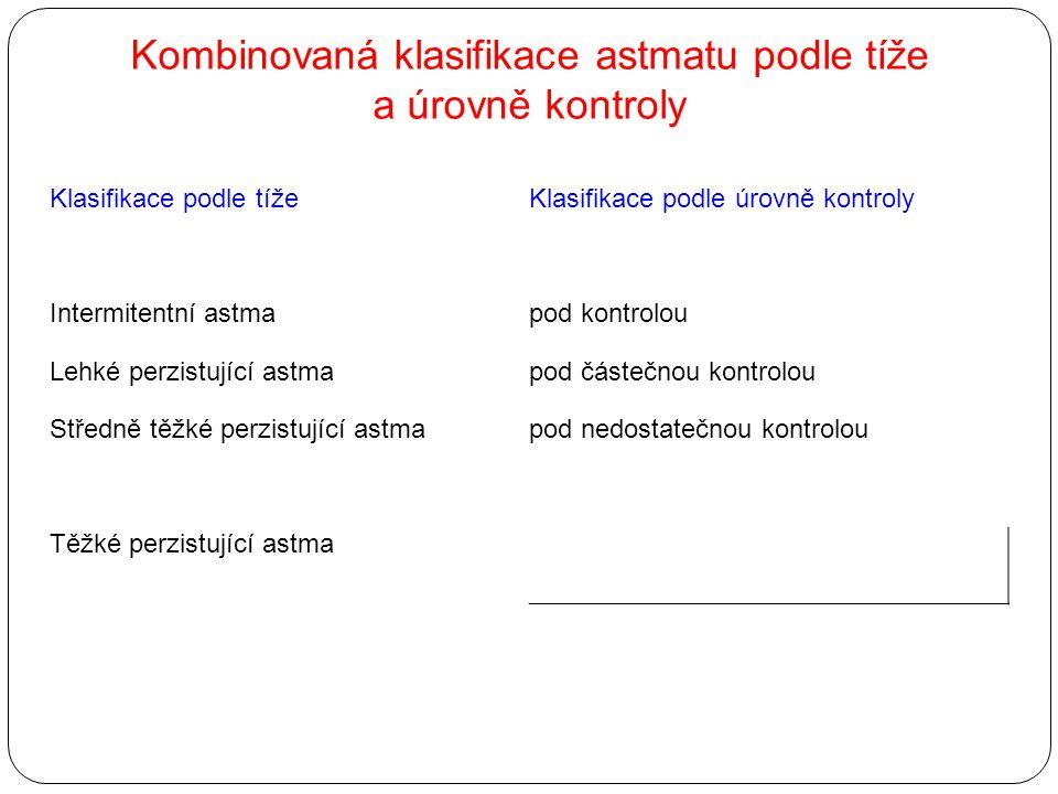 Kombinovaná klasifikace astmatu podle tíže