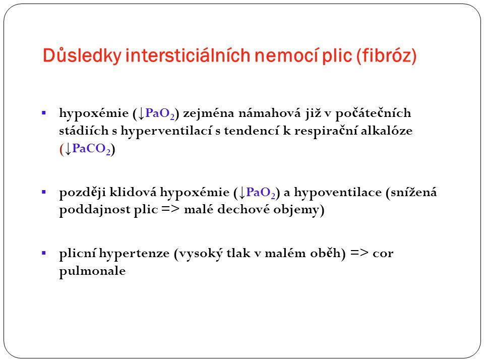 Důsledky intersticiálních nemocí plic (fibróz)
