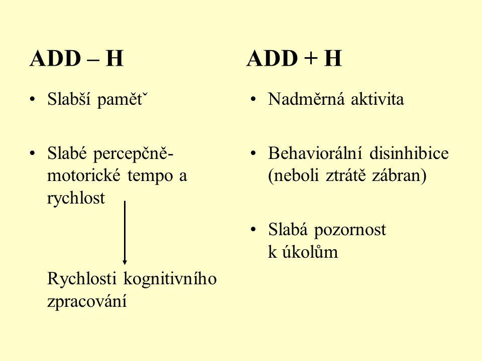 ADD – H ADD + H Slabší pamětˇ
