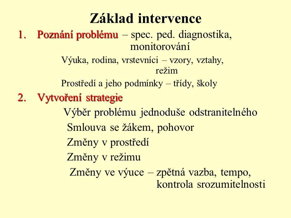 Základ intervence Poznání problému – spec. ped. diagnostika, monitorování.