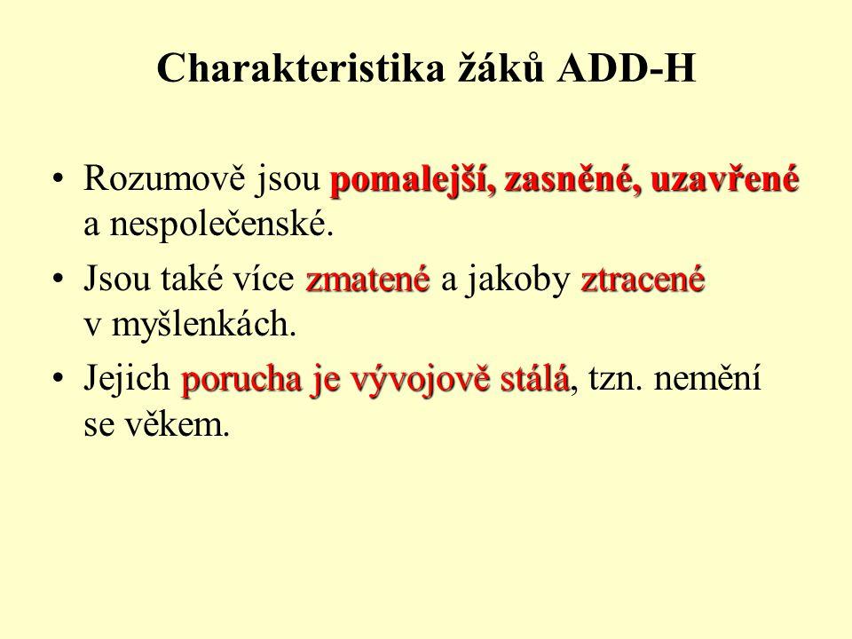 Charakteristika žáků ADD-H