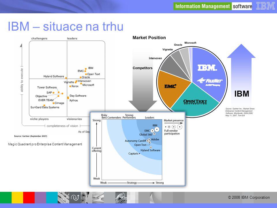 IBM – situace na trhu Magic Quadrant pro Enterprise Content Management