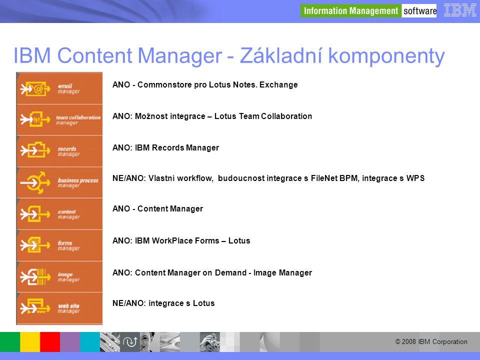 IBM Content Manager - Základní komponenty