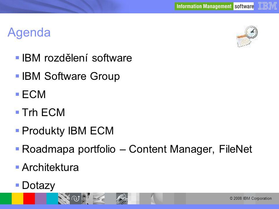 Agenda IBM rozdělení software IBM Software Group ECM Trh ECM