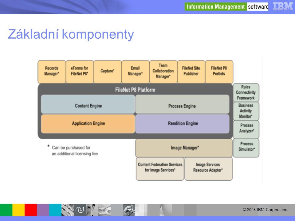 Základní komponenty