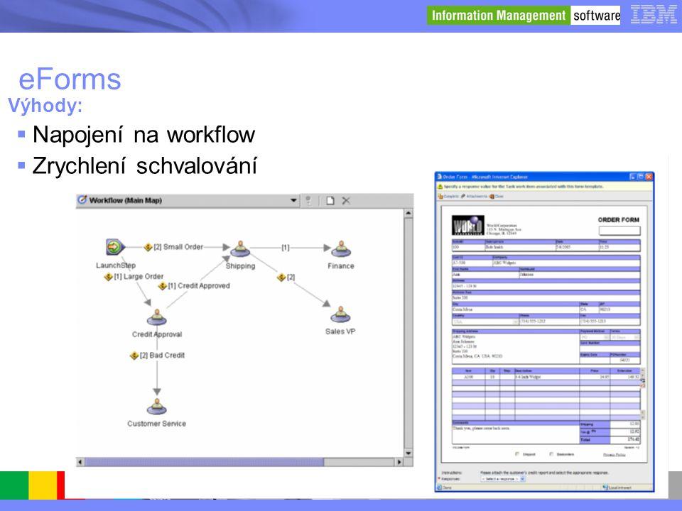 Výhody: Napojení na workflow Zrychlení schvalování eForms