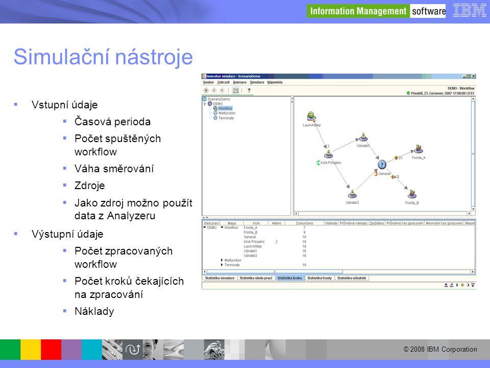 Simulační nástroje Vstupní údaje Časová perioda