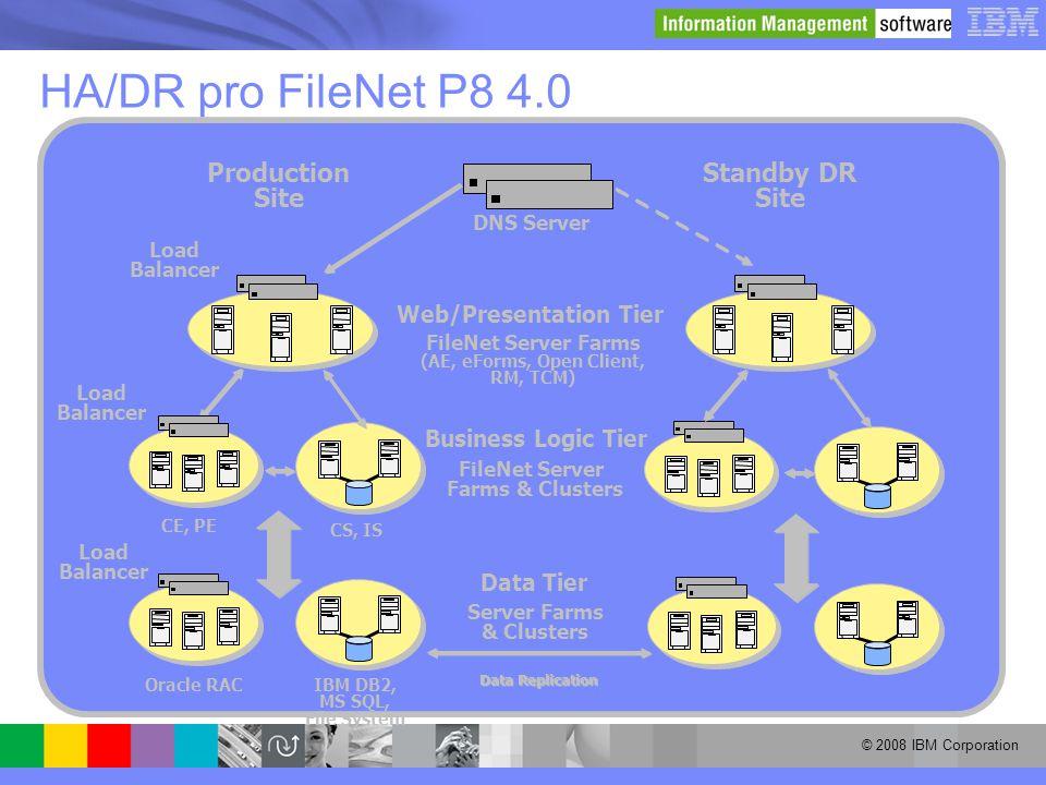HA/DR pro FileNet P8 4.0 Standby DR Site Production Site
