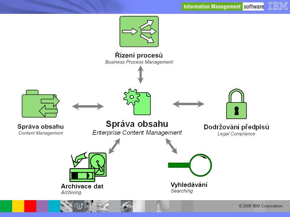 Vyhledávání Archivace dat Dodrzovani predpisu Sprava obsahu