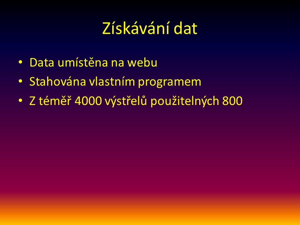 Získávání dat Data umístěna na webu Stahována vlastním programem