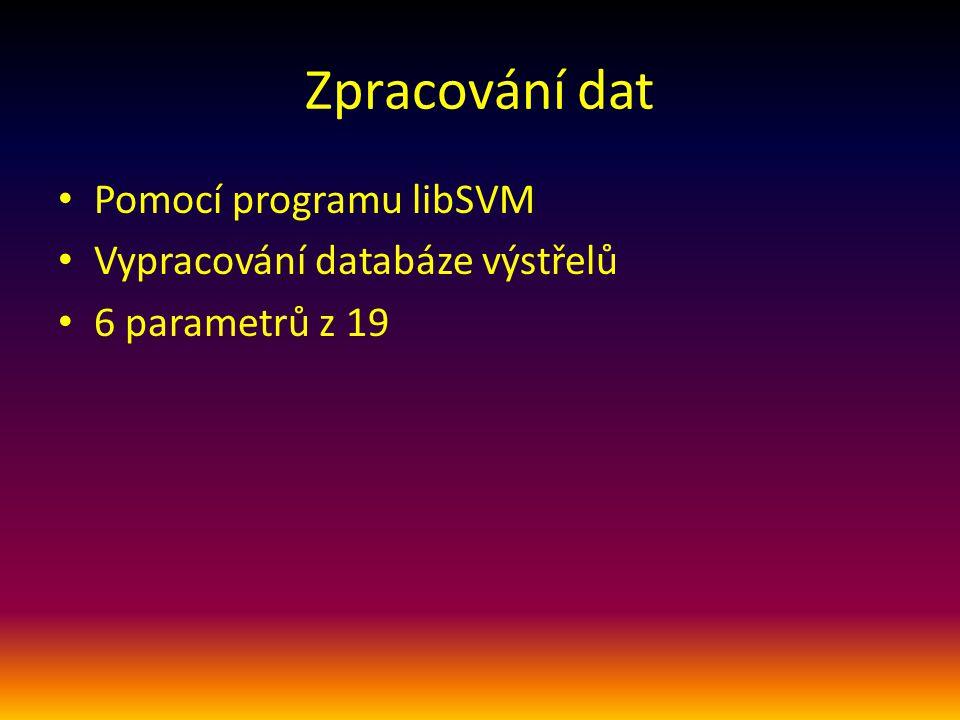Zpracování dat Pomocí programu libSVM Vypracování databáze výstřelů