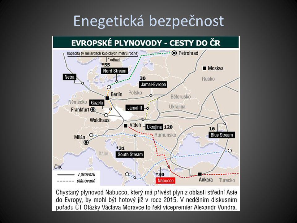 Enegetická bezpečnost