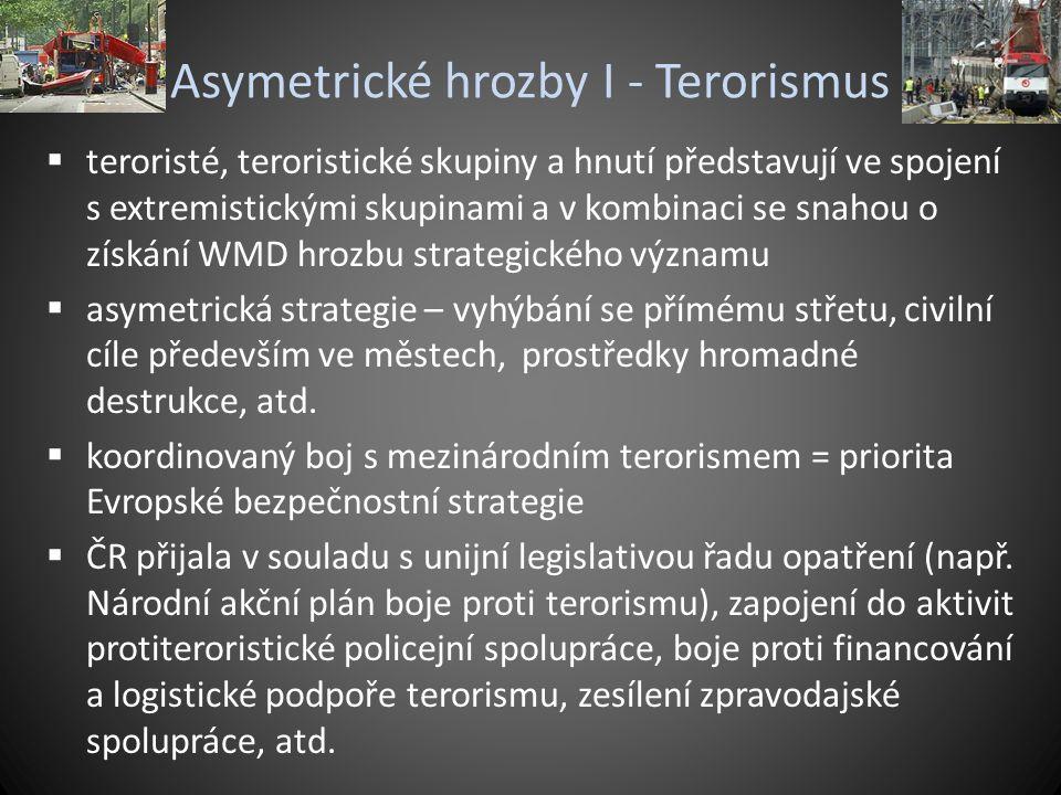 Asymetrické hrozby I - Terorismus