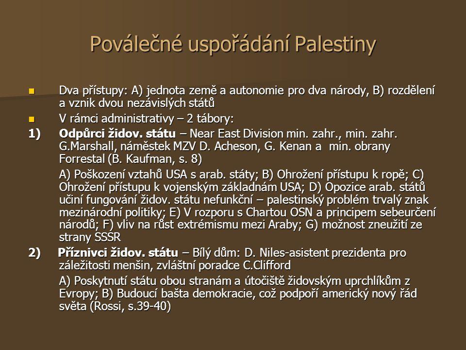 Poválečné uspořádání Palestiny