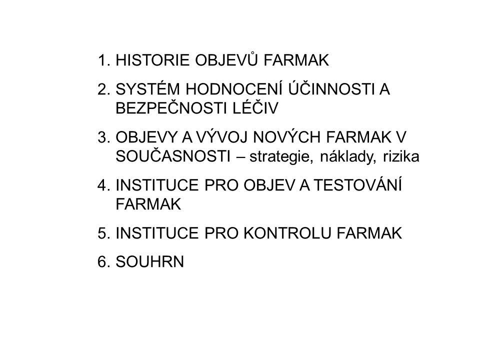 HISTORIE OBJEVŮ FARMAK