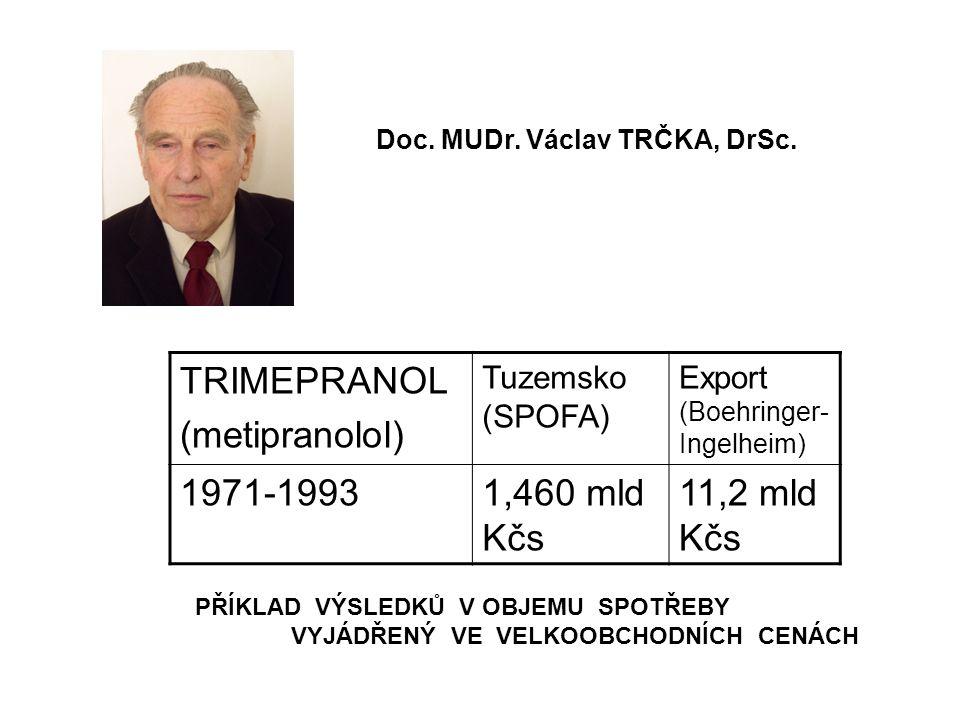 TRIMEPRANOL (metipranolol) 1971-1993 1,460 mld Kčs 11,2 mld Kčs