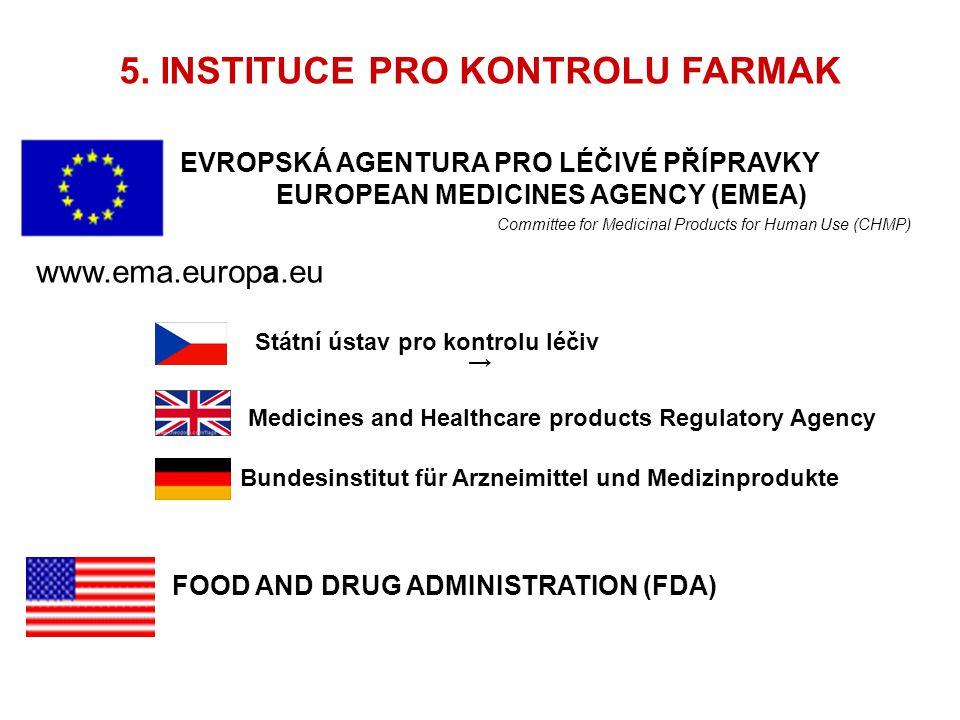 5. INSTITUCE PRO KONTROLU FARMAK