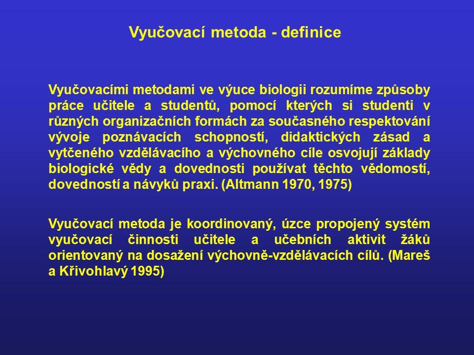Vyučovací metoda - definice