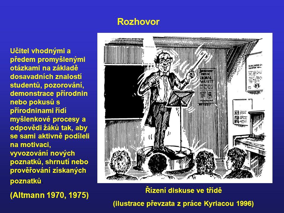 Řízení diskuse ve třídě (ilustrace převzata z práce Kyriacou 1996)