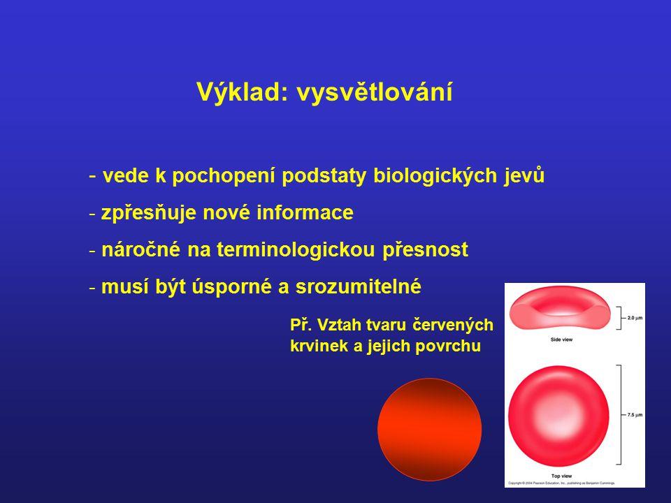 Výklad: vysvětlování vede k pochopení podstaty biologických jevů