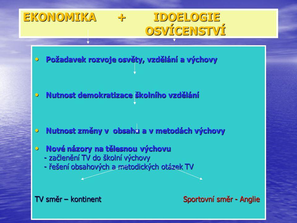 EKONOMIKA + IDOELOGIE OSVÍCENSTVÍ