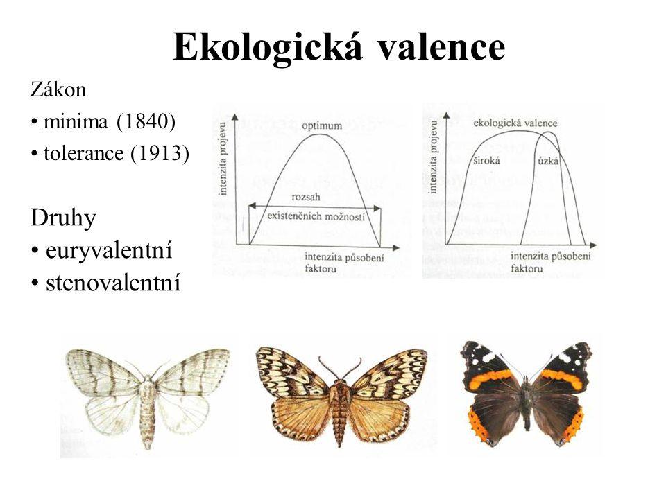 Ekologická valence Druhy euryvalentní stenovalentní Zákon