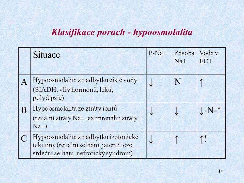 Klasifikace poruch - hypoosmolalita