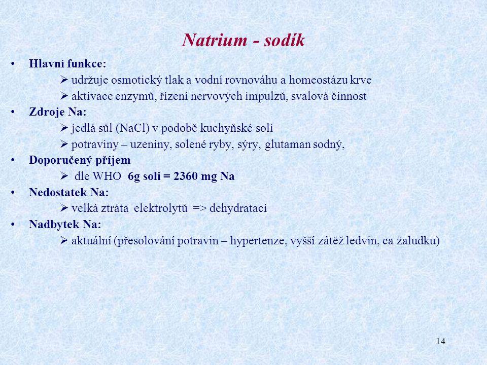 Natrium - sodík Hlavní funkce: