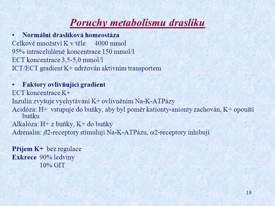 Poruchy metabolismu draslíku