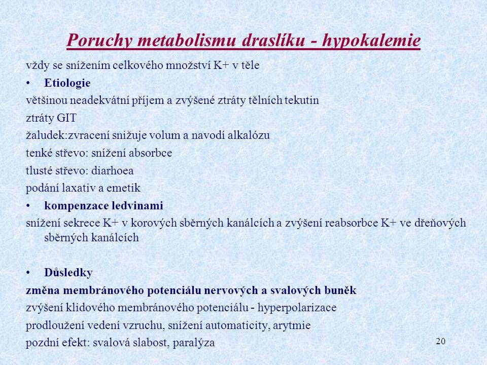 Poruchy metabolismu draslíku - hypokalemie
