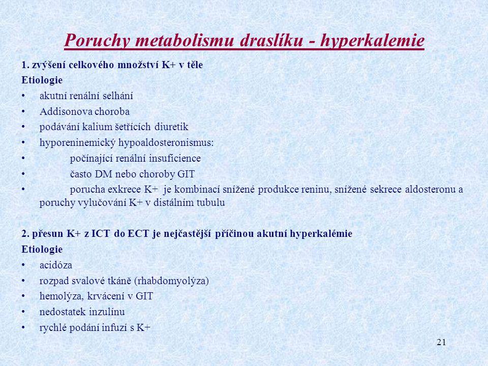 Poruchy metabolismu draslíku - hyperkalemie