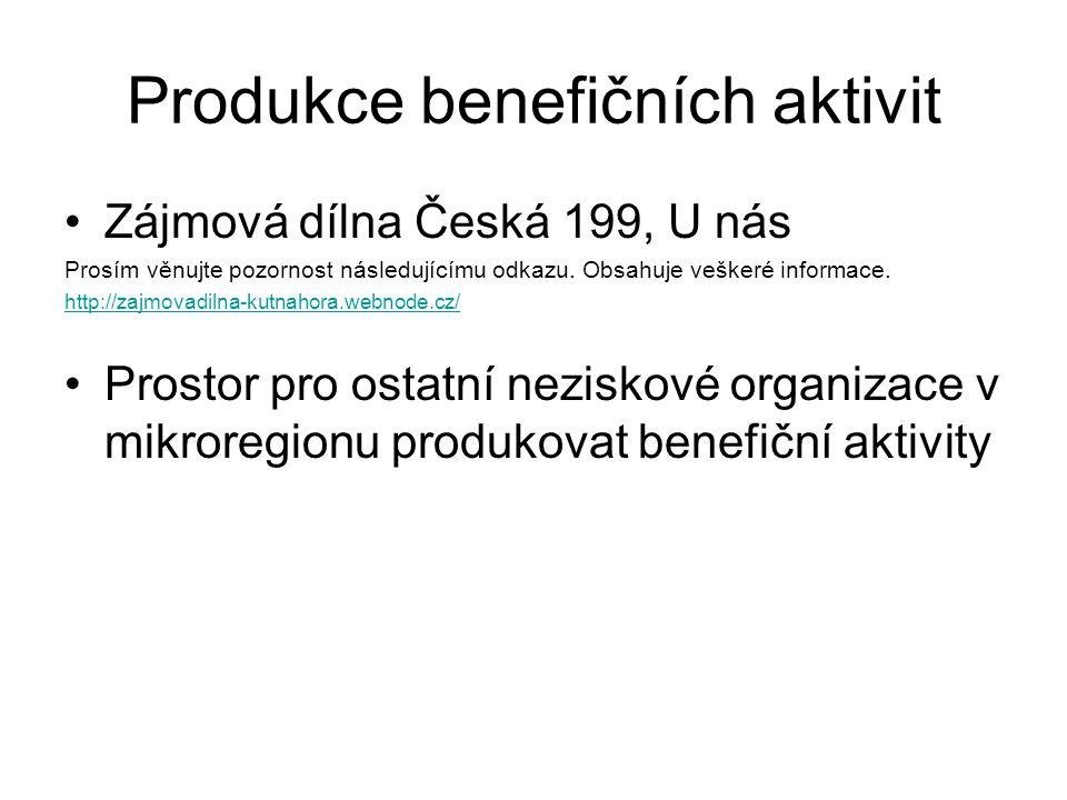 Produkce benefičních aktivit