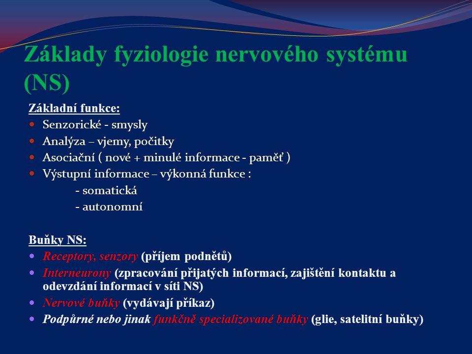 Základy fyziologie nervového systému (NS)