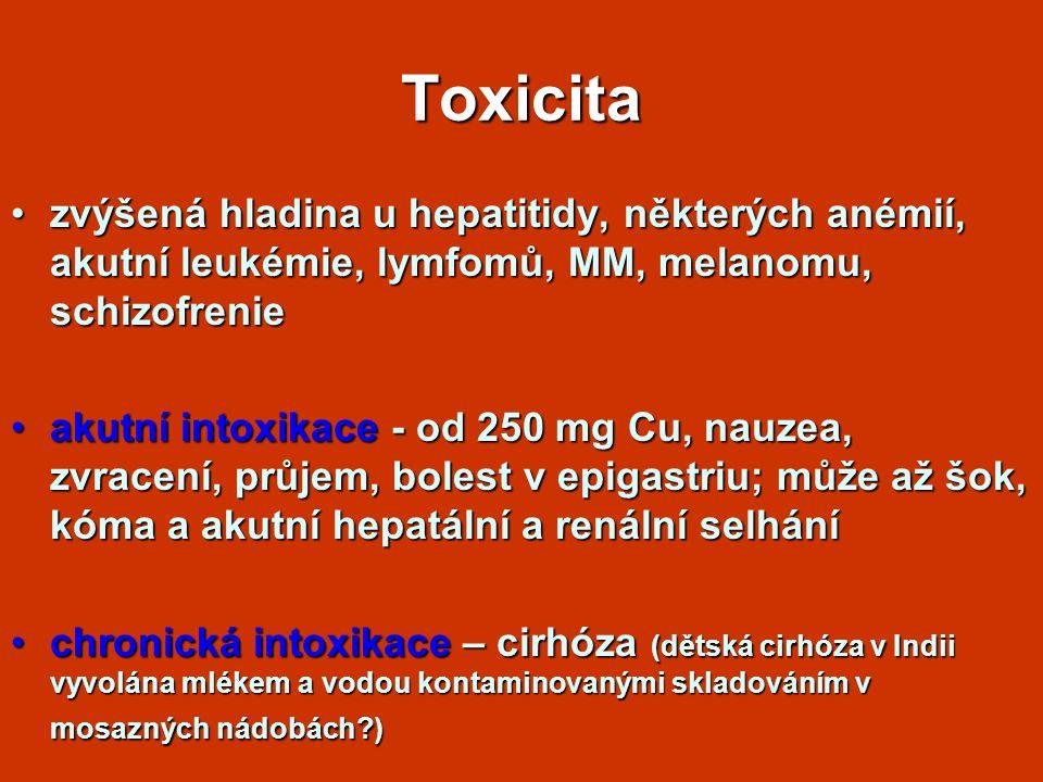 Toxicita zvýšená hladina u hepatitidy, některých anémií, akutní leukémie, lymfomů, MM, melanomu, schizofrenie.