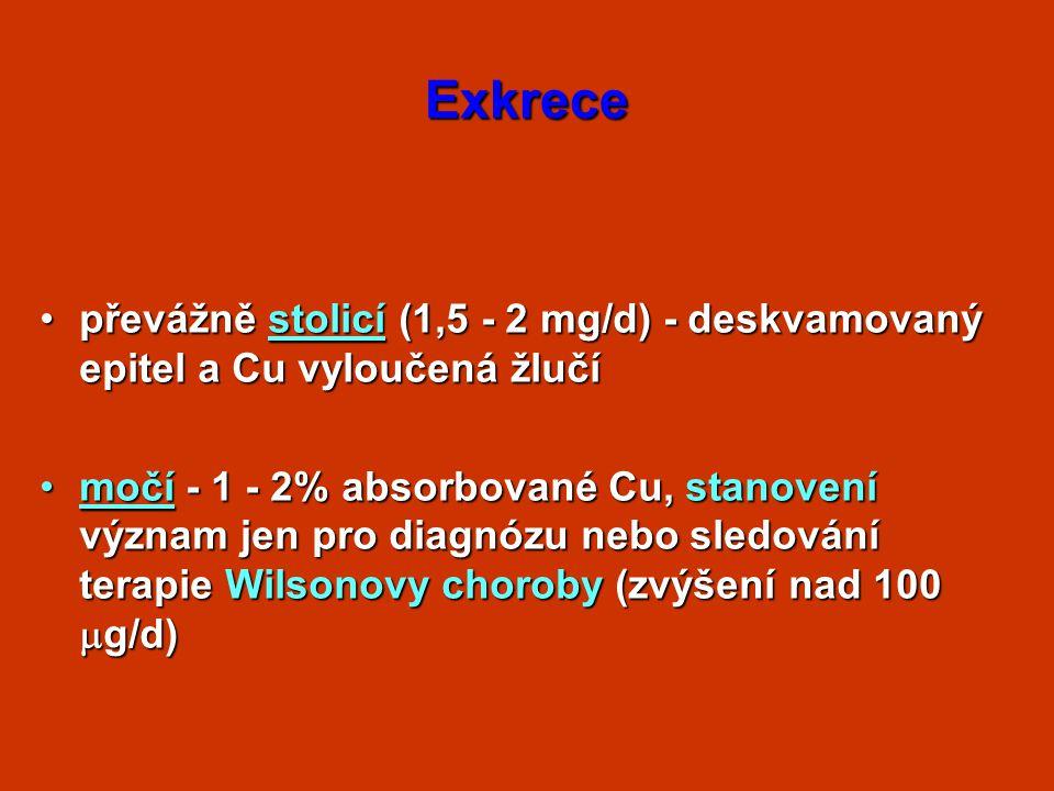 Exkrece převážně stolicí (1,5 - 2 mg/d) - deskvamovaný epitel a Cu vyloučená žlučí.