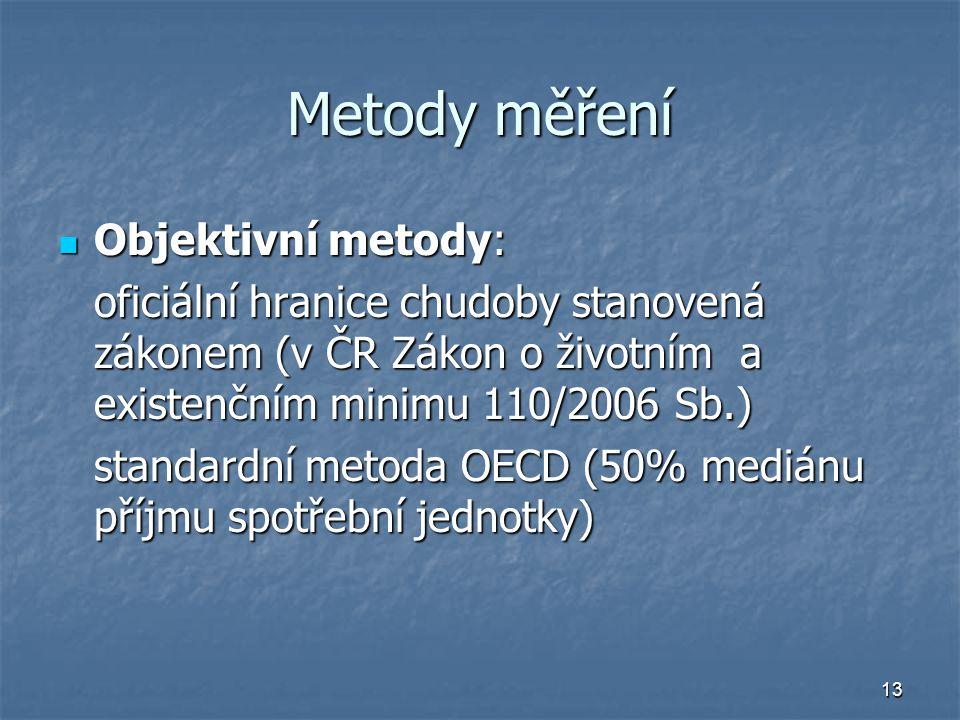 Metody měření Objektivní metody:
