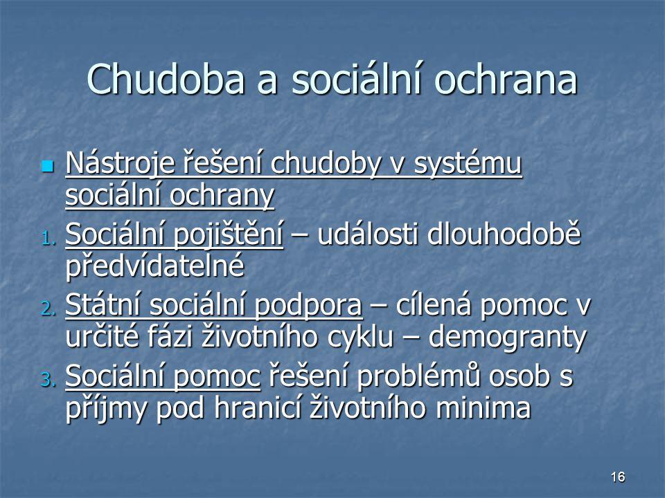Chudoba a sociální ochrana
