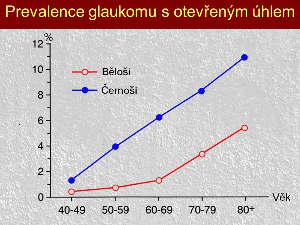 Prevalence glaukomu s otevřeným úhlem