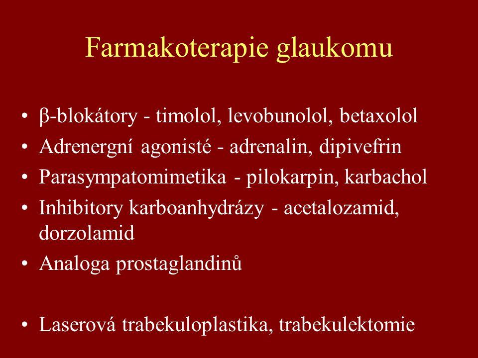 Farmakoterapie glaukomu