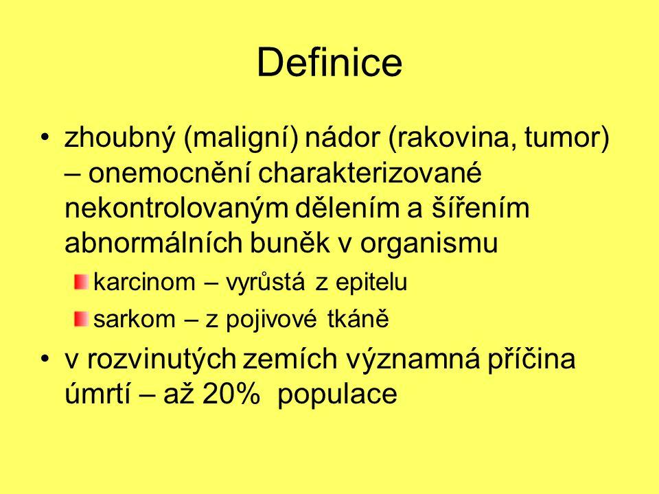Definice zhoubný (maligní) nádor (rakovina, tumor) – onemocnění charakterizované nekontrolovaným dělením a šířením abnormálních buněk v organismu.