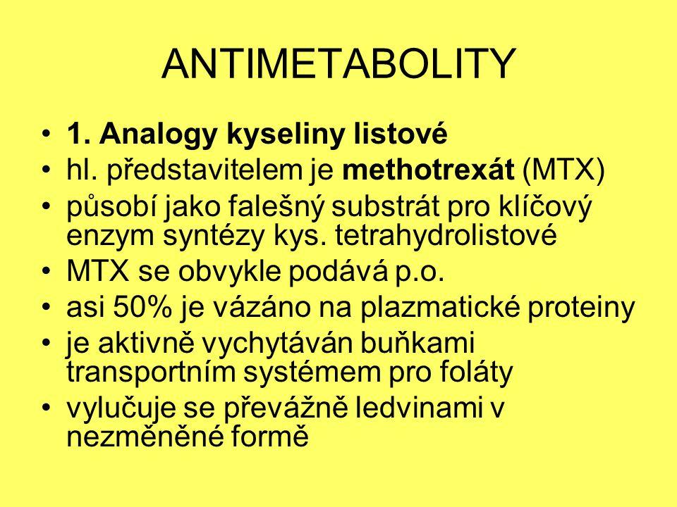 ANTIMETABOLITY 1. Analogy kyseliny listové