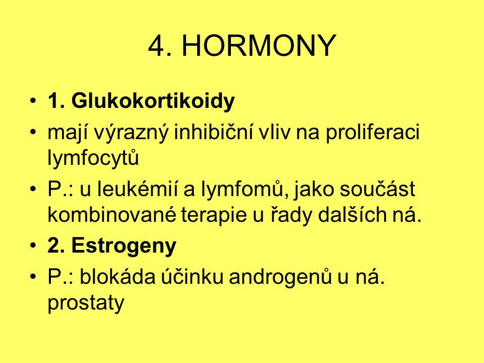4. HORMONY 1. Glukokortikoidy